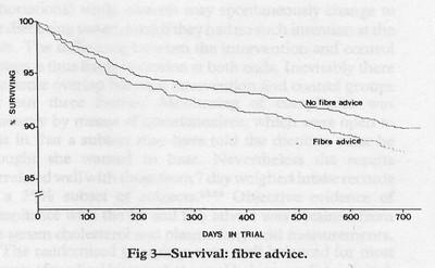 fiber-graph
