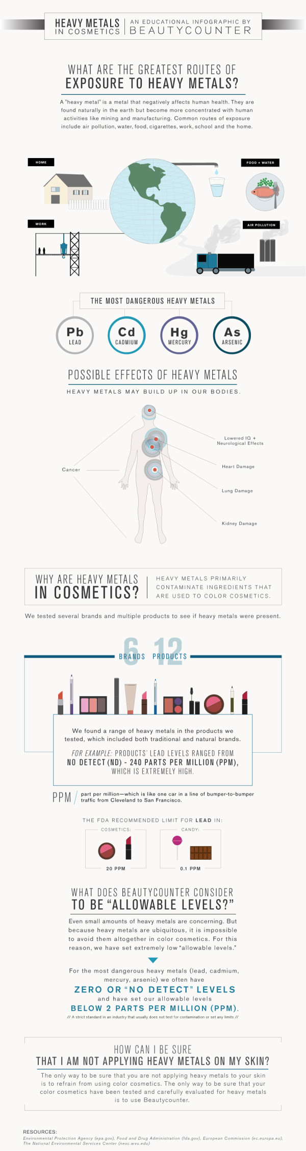 Heavy Metals in Beauty Products